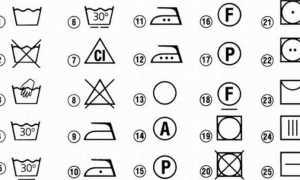 Таблица расшифровки: знаки на одежде для стирки