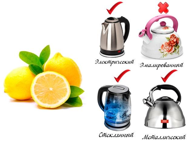 Отмыть_лимонной_кислотой